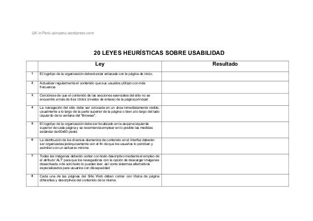 UX in Perú uxinperu.wordpress.com20 LEYES HEURÍSTICAS SOBRE USABILIDADLey Resultado1 El logotipo de la organización deberá...