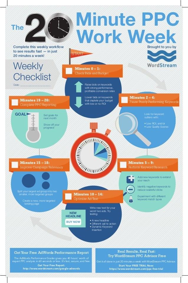 20 minute-work-week-checklist