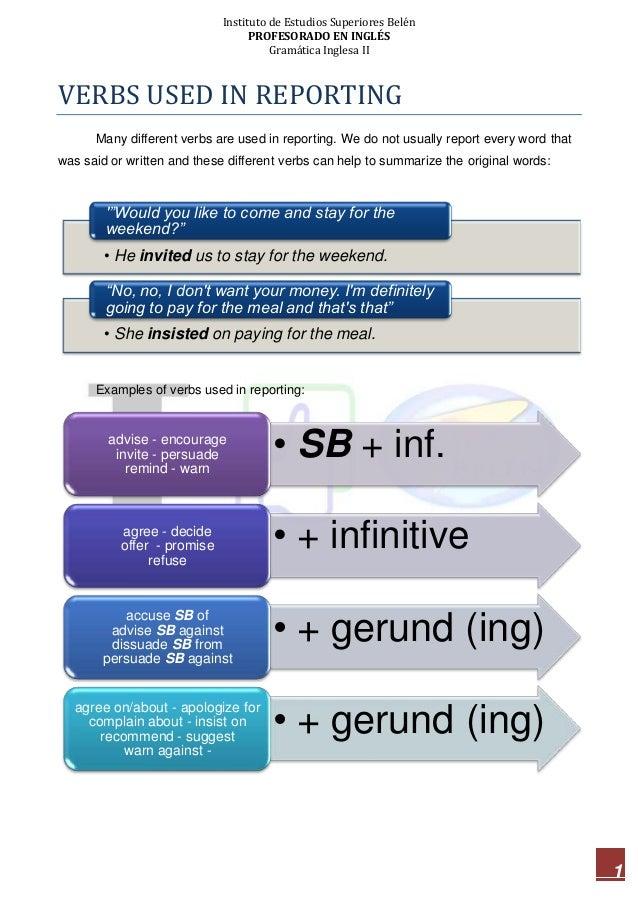 Instituto de Estudios Superiores Belén PROFESORADO EN INGLÉS Gramática Inglesa II  VERBS USED IN REPORTING Many different ...