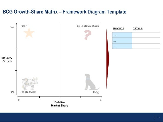 bcg matrix for chanel The bcg matrix or also called bcg model relates to marketing the bcg model is a well-known portfolio management tool used in product life cycle theory bcg matrix is often used to prioritize which products within company product mix get more funding and attention.