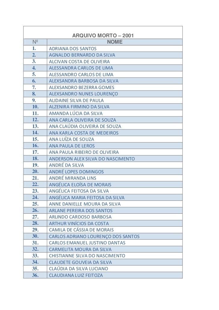 ARQUIVO MORTO – 2001NºNOMEADRIANA DOS SANTOSAGNALDO BERNARDO DA SILVAALCIVAN COSTA DE OLIVEIRAALESSANDRA CARLOS DE LIMAALE...