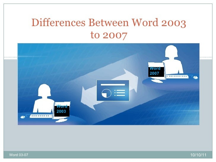 Differences Between Word 2003 to 2007 10/10/11 Word 03-07 Word 2003 Word 2007
