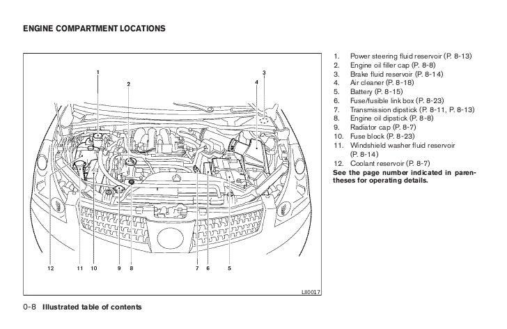 2004 QUEST OWNER'S MANUAL