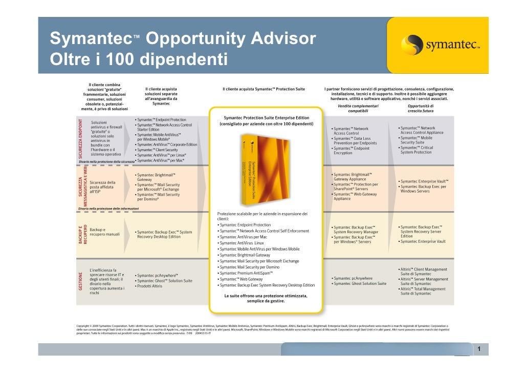 Symantec™ Opportunity Advisor Oltre i 100 dipendenti                                     1