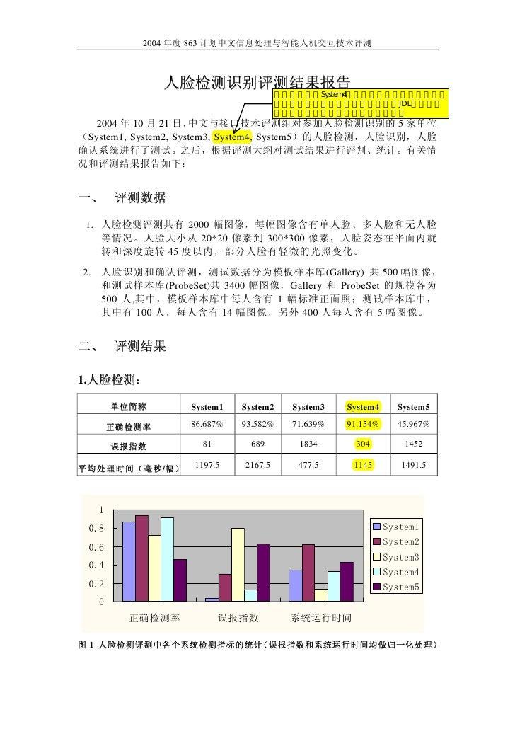 2004 年度 863 计划中文信息处理与智能人机交互技术评测                   人脸检测识别评测结果报告     2004 年 10 月 21 日,  中文与接口技术评测组对参加人脸检测识别的 5 家单位 (System1,...