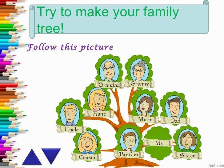 Media Pembelajaran Powerpoint Quot Untuk Anak Kelas 4 Sd Quot Tentang Quot Family Quot
