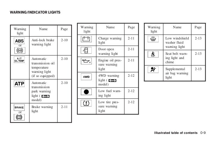 nissan engine light symbols and meanings for