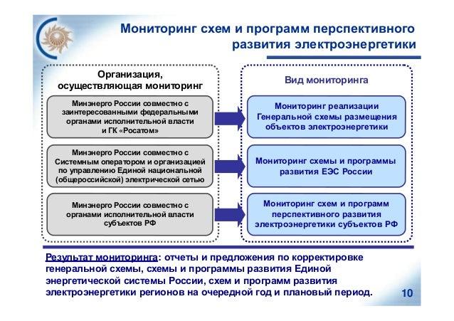 Мониторинг схем и программ