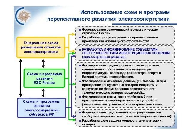 Схема перспективного развития электроэнергетики республики карелия
