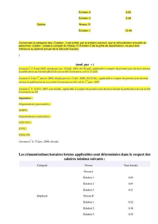 Grille Des Salaires En Metallurgie Technicien D Atelier listes des fichiers et