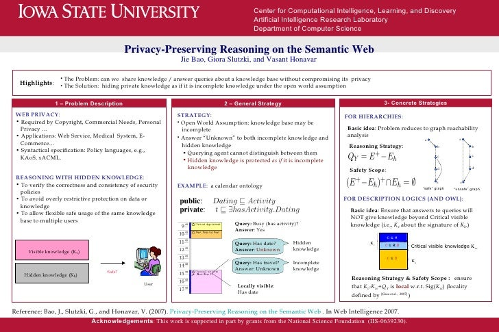 Privacy-Preserving Reasoning on the Semantic Web (Poster)