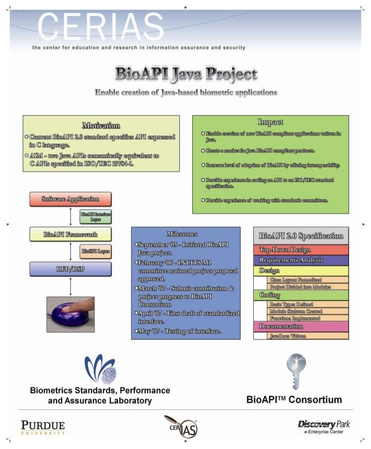 27C-867   Bio-API - Watson - ASA