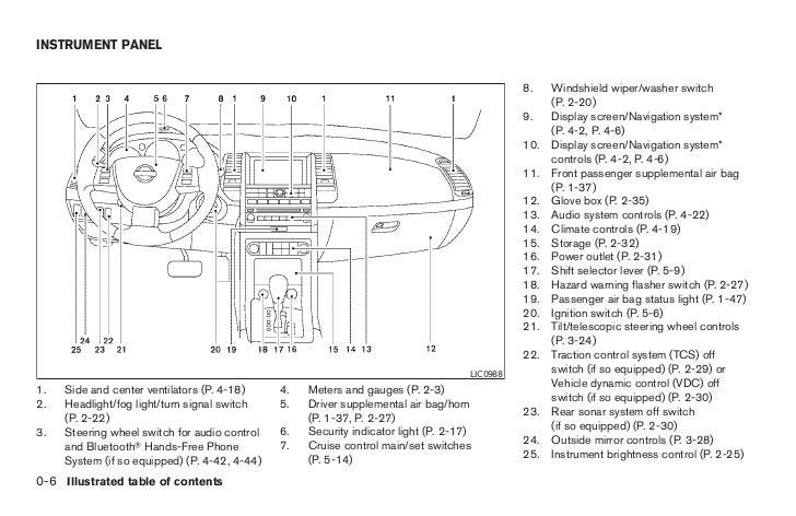 2005 Nissan Maxima Fuse Box Manual Guide