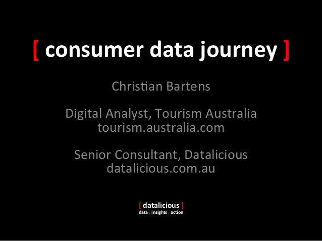 [ consumer data journey ]                  Chris&an Bartens                                   Digital An...