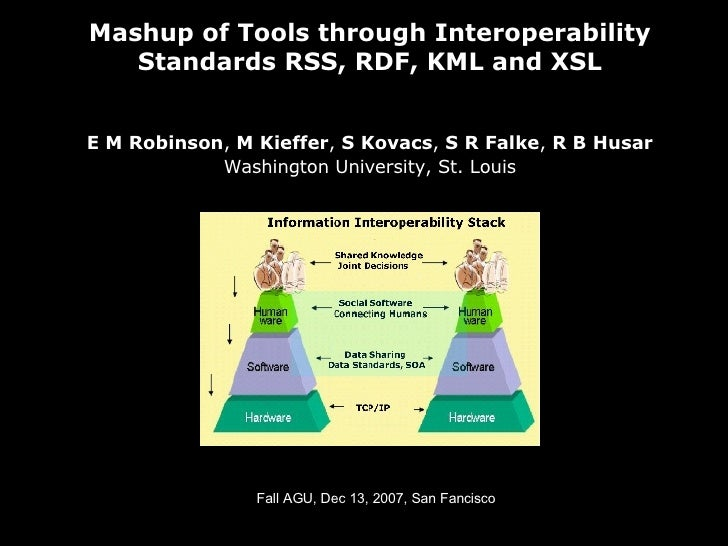 2007-12-15 AGU Presentation Web 2.0