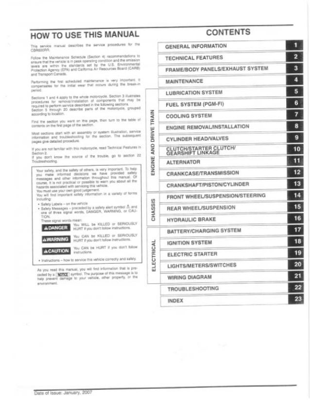 2006 honda cbr600rr owners manual