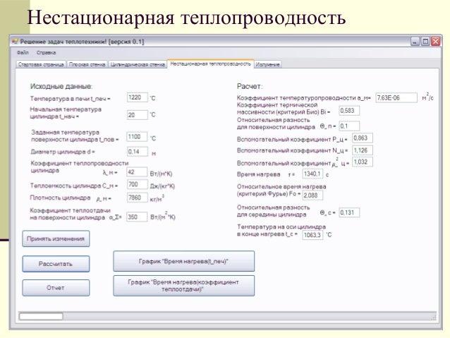 2008-09 (ТРПО) Шимова Н.В. и
