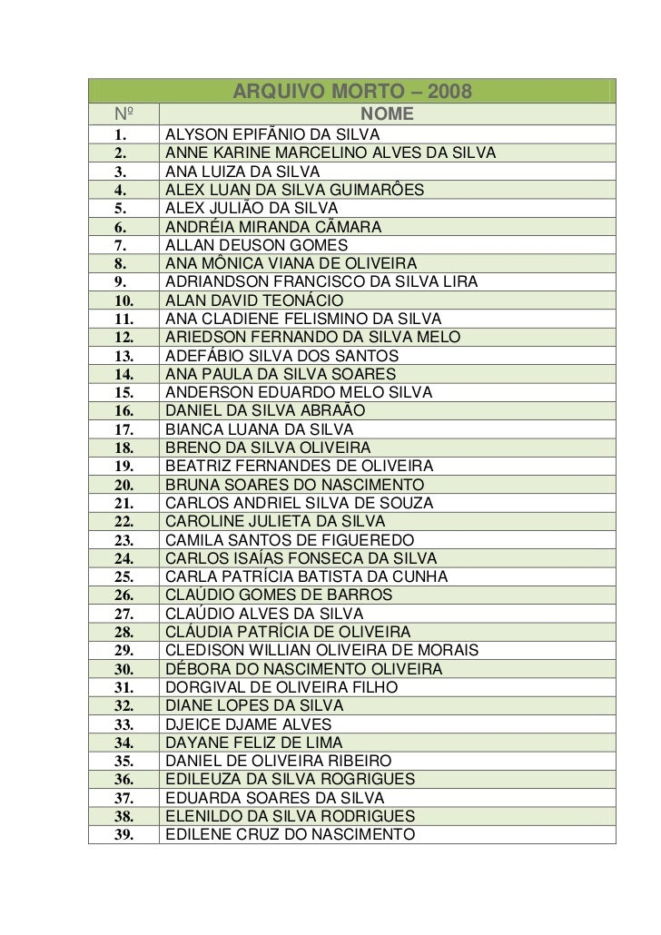 ARQUIVO MORTO – 2008NºNOMEALYSON EPIFÃNIO DA SILVAANNE KARINE MARCELINO ALVES DA SILVAANA LUIZA DA SILVAALEX LUAN DA SILVA...