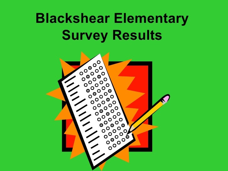 2008 Student Survey Results