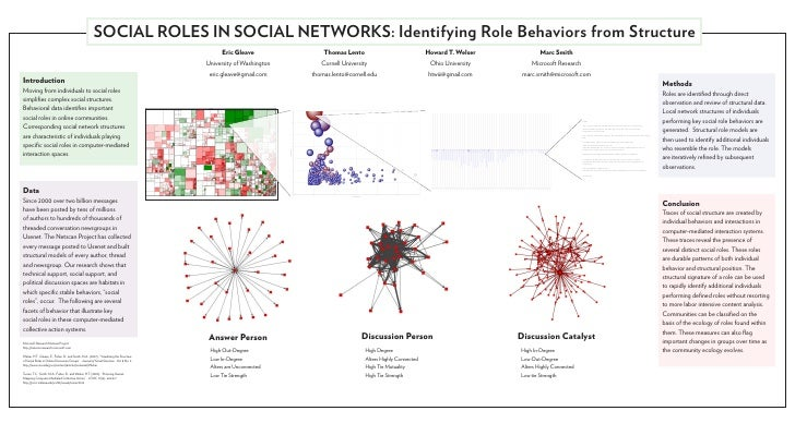 SOCIAL ROLES IN SOCIAL NETWORKS: Identifying Role Behaviors from Structure                                                ...