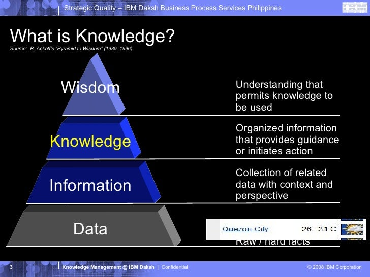 knowledge management case study ibm Does this make sharepoint a choice for knowledge management working together sharepoint and knowledge management are complimentary study our fact case.