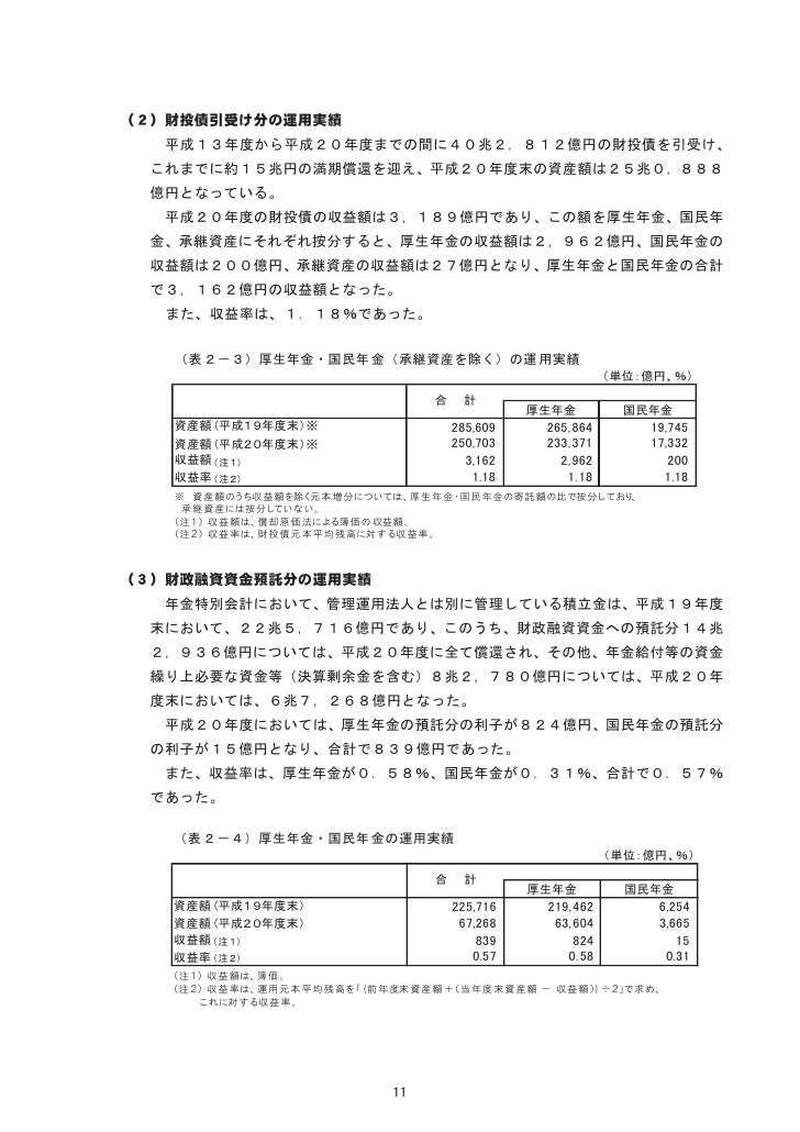2008 연금적립금운용보고서 후생연금 03