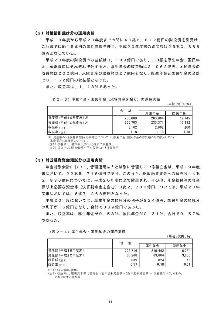 6.83%            4.90%                    2.73%           3.10% 1.94%         0.17%                                       ...