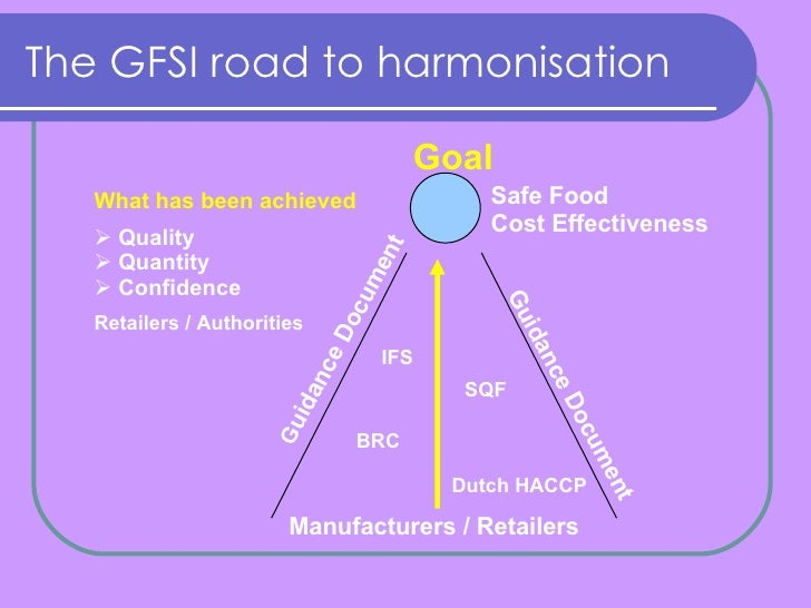 The GFSI road to harmonisation Goal Safe Food Cost Effectiveness Manufacturers / Retailers G uidance Document Guidance Doc...