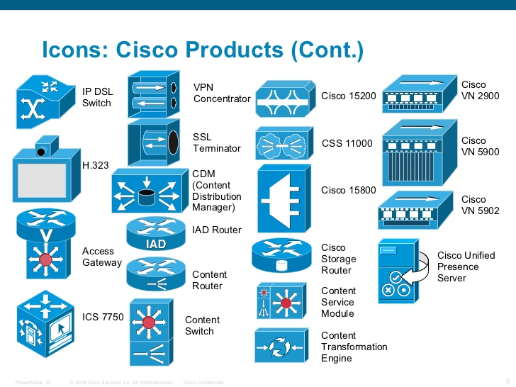 Cisco Logical Visio Stencils Cisco 2960 Visio Stencils
