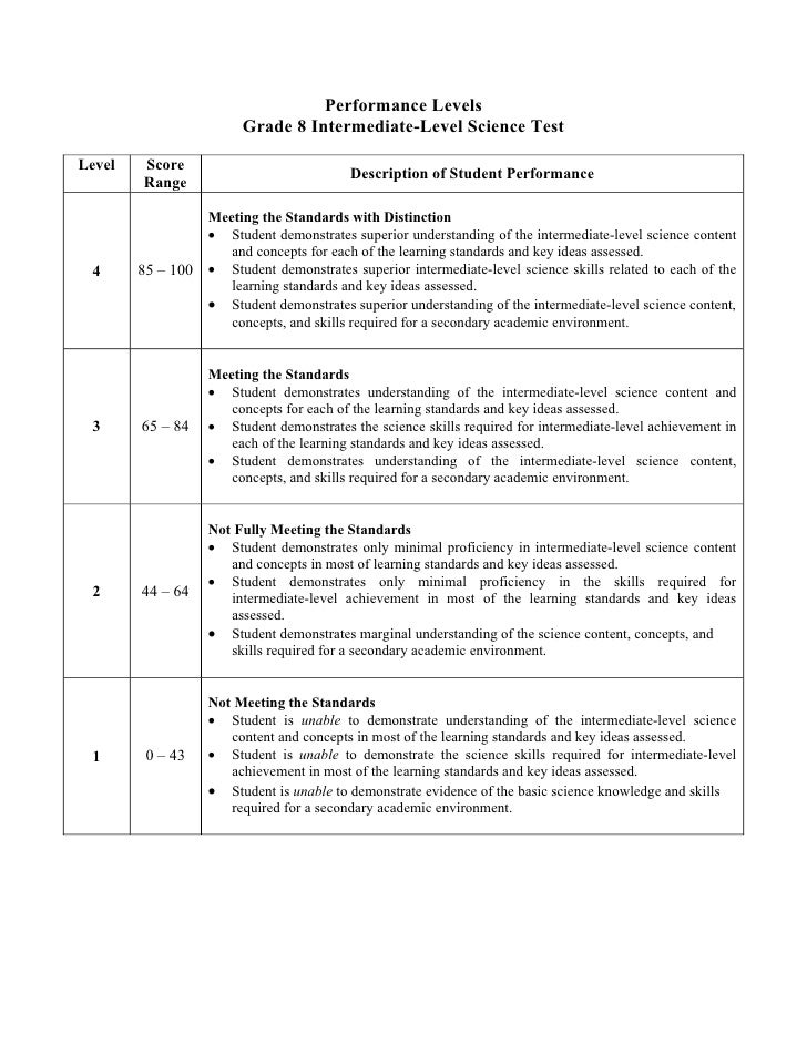 mineral identification worksheet essay Warm-up review worksheet on sedimentary and igneous rocks finish mineral identification station lab 2014 ac 6th grade science ecrumpton.