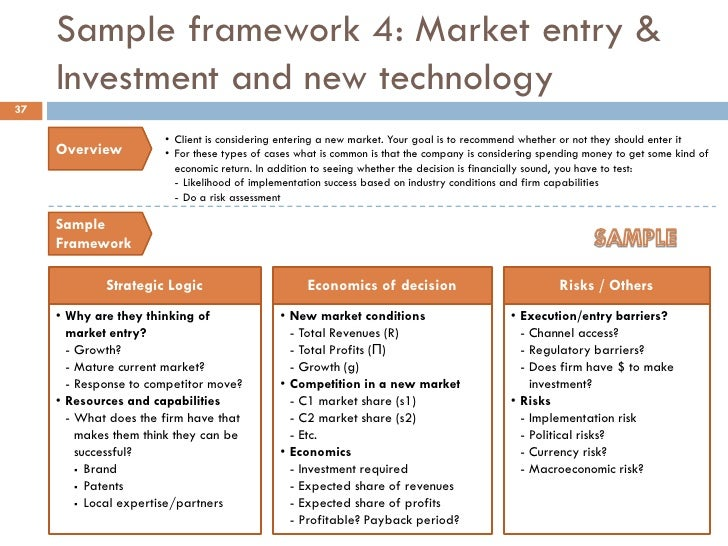 report market entry