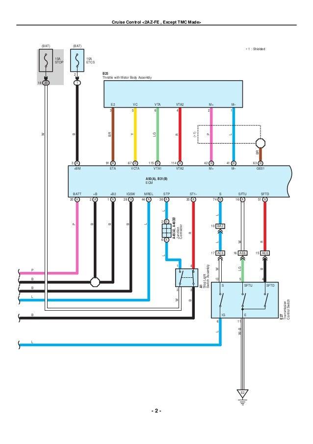 Wiring Diagram Toyota Corolla 2013 : Toyota corolla ac wiring diagram auto