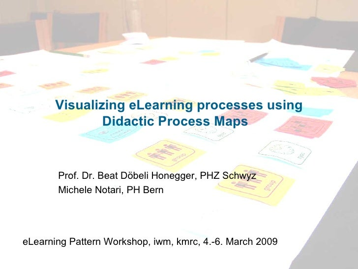 Visualizing eLearning processes using Didactic Process Maps  Prof. Dr. Beat Döbeli Honegger, PHZ Schwyz Michele Notari, PH...