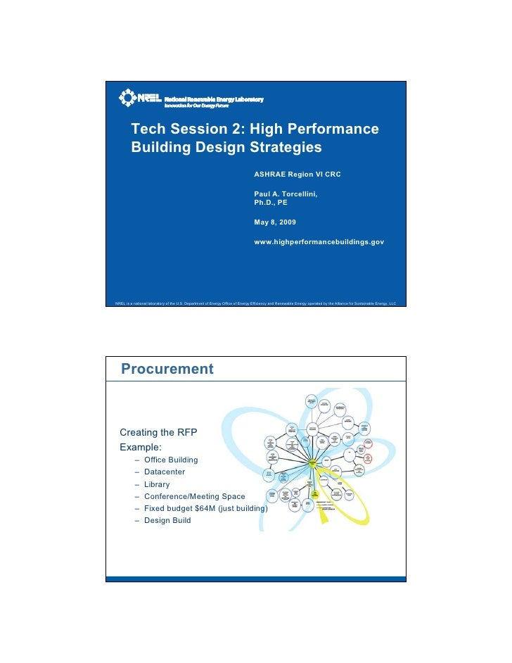 High Performance Building Design Strategies