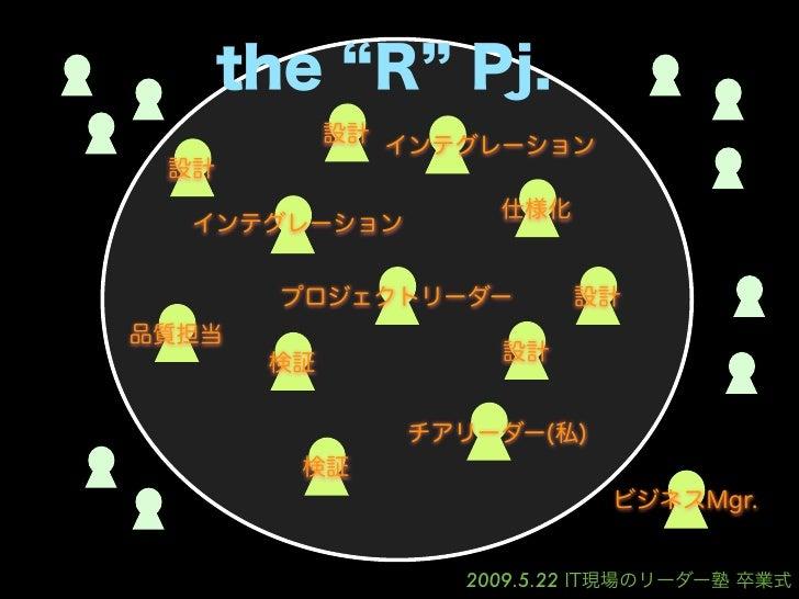 the R Pj.            設計                 インテグレーション 設計                      仕様化  インテグレーション       プロジェクトリーダー           設計品質担当...
