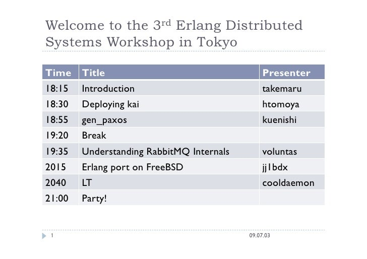 Welcome to the 3rd Erlang Distributed Systems Workshop in Tokyo  Time     Title                                   Presente...