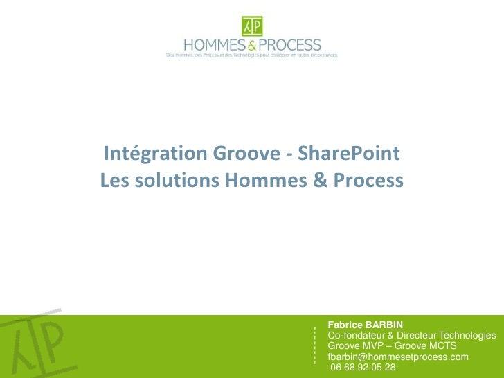 Les produits Groove-SharePoint d'Hommes & Process