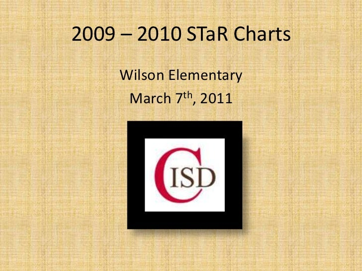 2009 – 2010 STaR Charts<br />Wilson Elementary<br />March 7th, 2011<br />