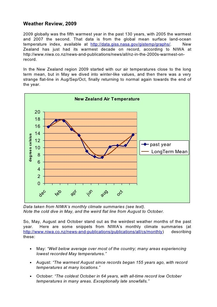 Weather Review, 2009  2009 globally was the fifth warmest year in the past 130 years, with 2005 the warmest and 2007 the s...