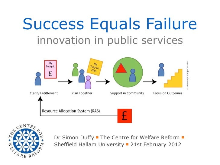 Success Equals Failure innovation in public services    Dr Simon Duffy ■ The Centre for Welfare Reform ■    Sheffield Hall...