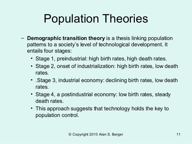 essays on population ecology theory Human ecology research papers they look at the effect of population on survival of the fittest - at the core of social darwinism and the theory of.