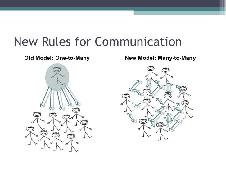 one to many communication