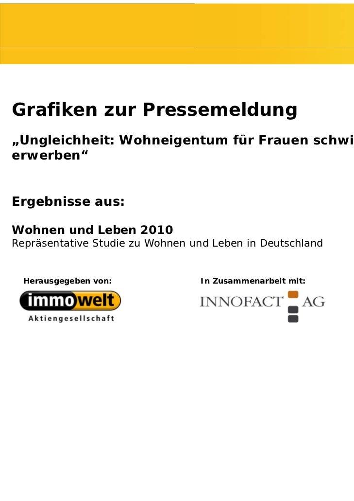 """Grafiken zur Pressemeldung""""Ungleichheit: Wohneigentum für Frauen schwieriger zuerwerben""""Ergebnisse aus:Wohnen und Leben 20..."""