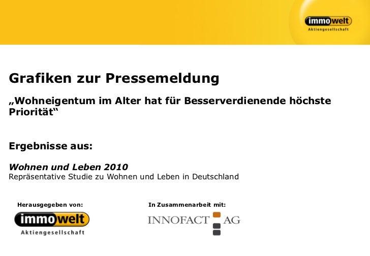 """Grafiken zur Pressemeldung""""Wohneigentum im Alter hat für Besserverdienende höchstePriorität""""Ergebnisse aus:Wohnen und Lebe..."""