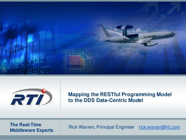 Mapping the RESTful Programming Model to the DDS Data-Centric Model