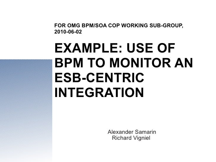 FOR OMG BPM/SOA COP WORKING SUB-GROUP,  2010-06-02 EXAMPLE: USE OF BPM TO MONITOR AN ESB-CENTRIC INTEGRATION Alexander Sam...