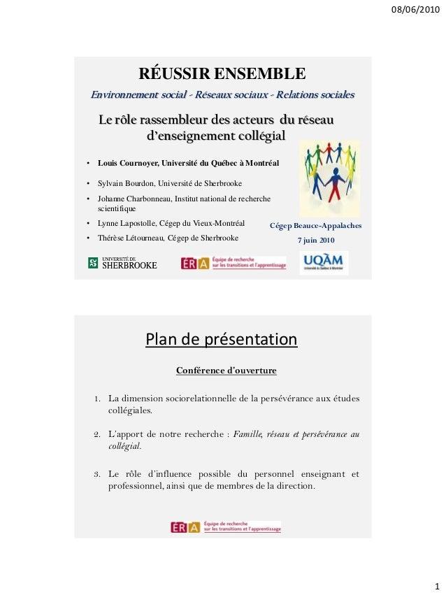 08/06/2010 1 RÉUSSIR ENSEMBLE Environnement social - Réseaux sociaux - Relations sociales Cégep Beauce-Appalaches 7 juin 2...