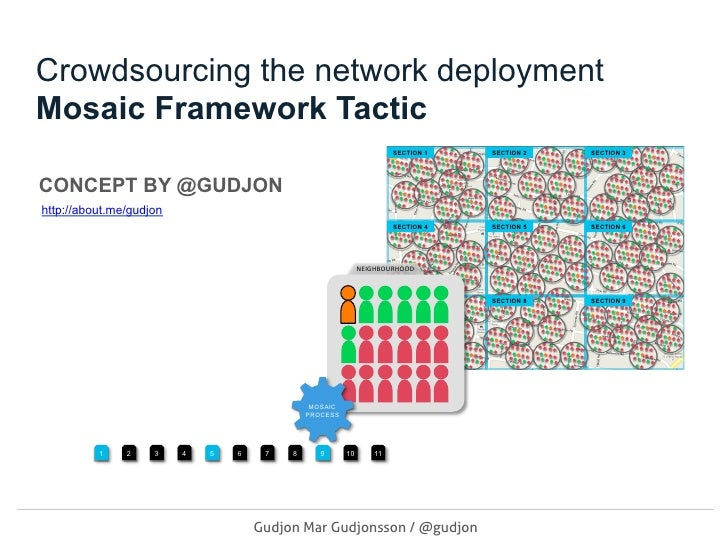 Crowdsourcing the network deploymentMosaic Framework Tactic                                                               ...