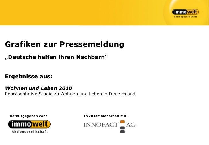 """Grafiken zur Pressemeldung""""Deutsche helfen ihren Nachbarn""""Ergebnisse aus:Wohnen und Leben 2010Repräsentative Studie zu Woh..."""