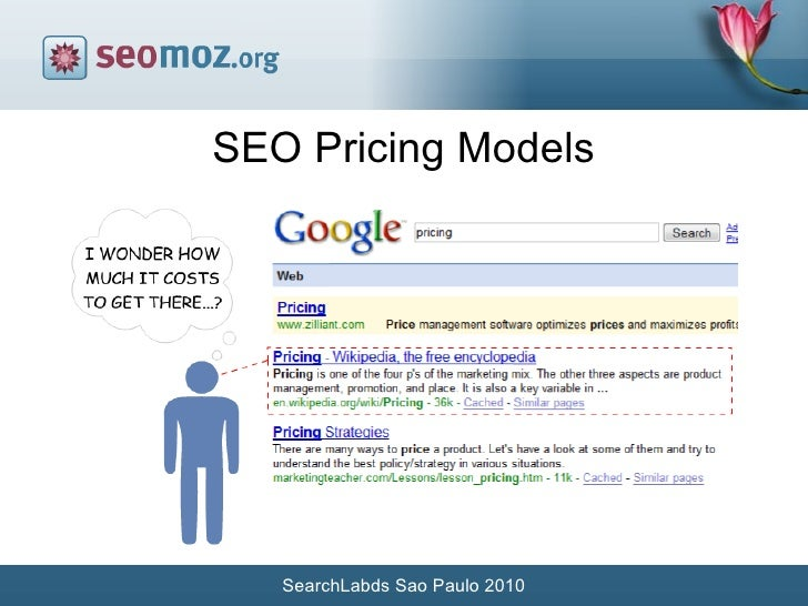 SEO Pricing Models
